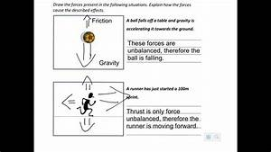 Drawing Force Arrows And Explaining Them