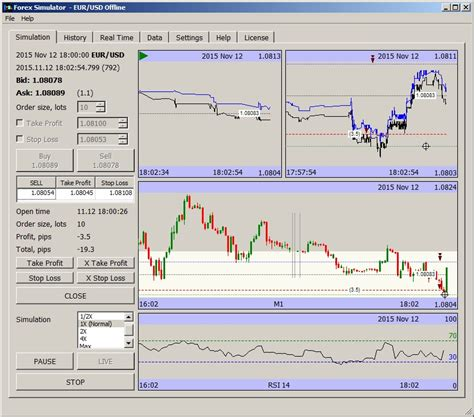 forex trading platforms practice forex demo account vs forex trading simulator software