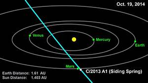 NASA - Comet to Make Close Flyby of Red Planet in October 2014