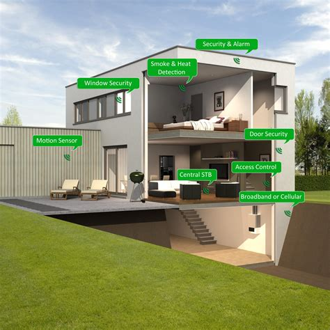 Besf Of Ideas Modern Home Design Ideas With Smartt Home