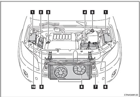 range rover evoque fuse box wiring diagram  description black bedroom furniture sets home