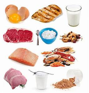 Get Your Macros Right For Optimal Nutrition