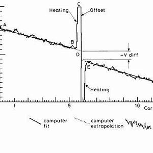 H Bridge Diagram Photon