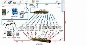 Schema Installation Plomberie Maison : validation installation mulitcouche 8 messages ~ Voncanada.com Idées de Décoration