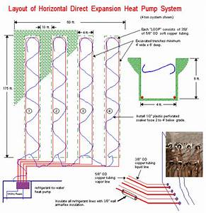 Geothermal Hvac Systems  U2014 An In Depth Overview