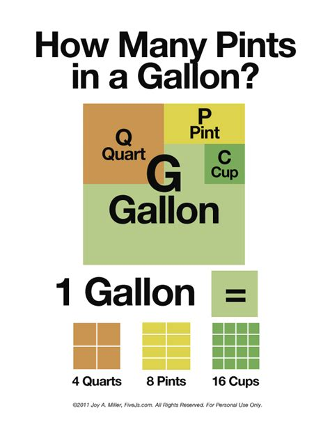how many are in a pint how many pints in a gallon