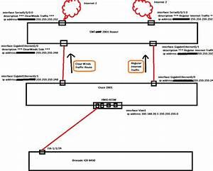 Network Fun     Network Engineer U0026 39 S Blog
