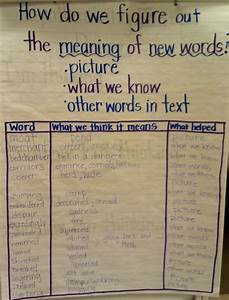 17 Best Images About Vocabulary And Spelling On Pinterest