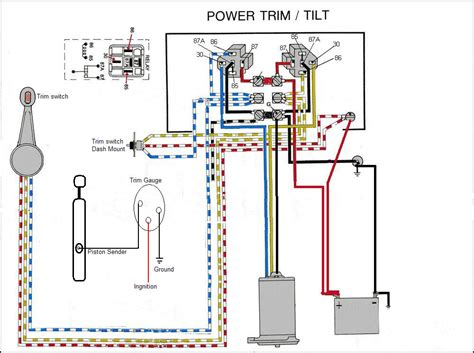 electrical wiring johnson evinrude tilt trim wiring