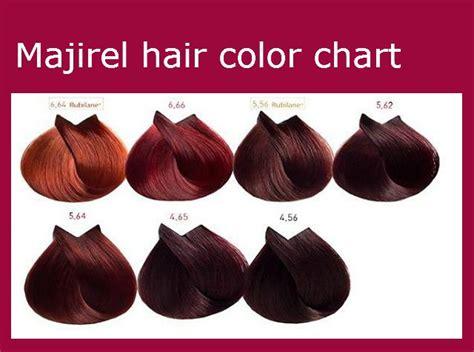 majirel hair color chart instructions ingredients loreal shades   loreal hair color