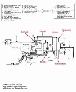 Kia Amanti Engine Diagram - Wiring Diagrams Image Free