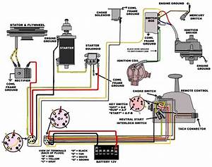 Suzuki Outboard Ignition Switch Wiring Diagram Fantastic