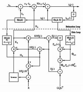 Block Diagram Kalman Filter