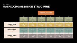Matrix Organizational Structure Powerpoint Template  U0026 Keynote
