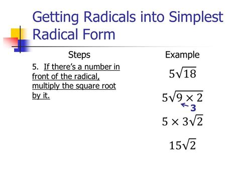 radicals review ppt
