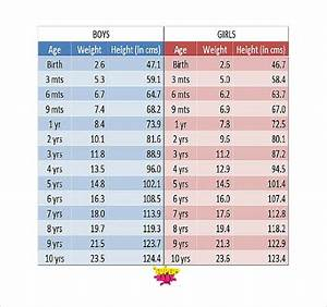 Height And Weight Chart For Babies Calculator Height Weight Chart Templates 12 Free Excel Pdf