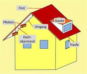 Bezeichnungen Am Dach : geneigtes dach aufbau sanierung was ist zu beachten ~ Indierocktalk.com Haus und Dekorationen