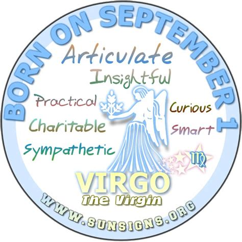 September 1 Birthday Horoscope Personality  Sun Signs. Topological Data Analysis Hand Drying Machine. San Diego State Nursing Virus Remover For Mac. Steroids Used For Asthma Mobile Phone Market. Child Advocacy Houston Umuc Withdrawal Policy