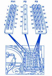 Mercy C220 1996 Fuse Box  Block Circuit Breaker Diagram