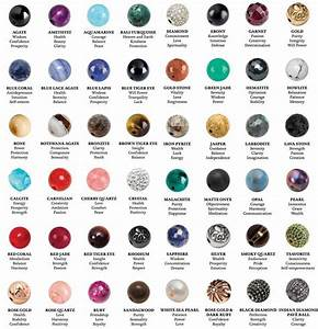 Colors  U0026 Stone Meanings  Next Year U0026 39 S Holiday Gifts For