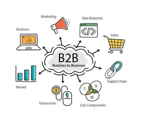 Magento 2 b2b eCommerce Web Development Solutions by Krish