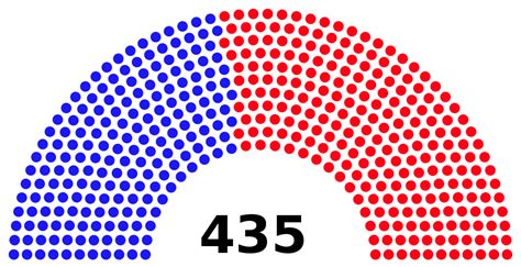 datei united states house of representatives 2015 svg