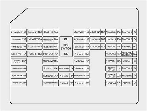 Fuse Diagram by Hyundai Genesis 2015 2016 Fuse Box Diagram Auto Genius