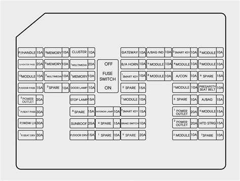 Hyundai Genesis Fuse Box Diagram Auto Genius