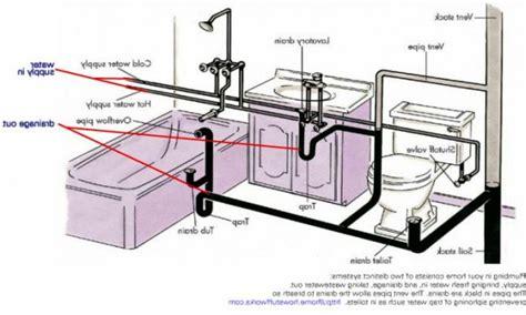 Charming Bathtub Rough In Plumbing Diagram 107 Bathroom