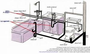 Rough in bathroom plumbing diagrams image bathroom 2017 for How to rough plumb a bathroom sink