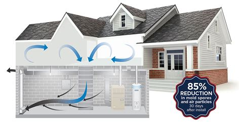 Basement Ventilation System Residential Terrazzo Flooring Best For Homes With Dogs Home Exercise Floating Vinyl Plank Menards Engineered Wood Lacquered Or Oiled Laminate Sale Edmonton Alberta Price Of Maple Companies Belfast