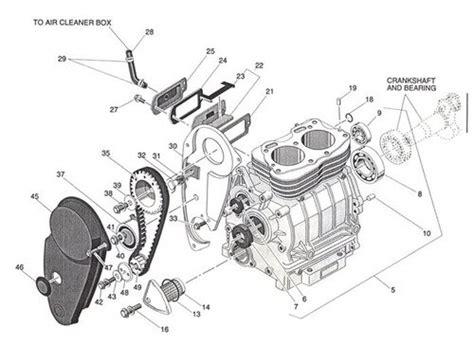Ezgo Golf Cart Engine Diagram by Ezgo Golf Cart Parts Diagram Automotive Parts Diagram Images