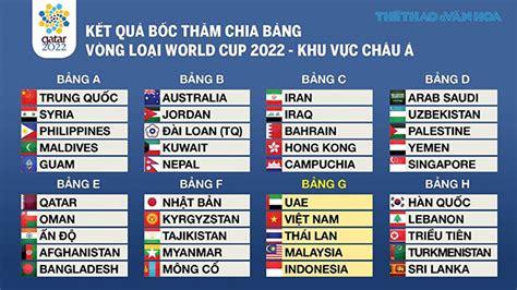 Đội tuyển việt nam vs thái lan cạnh tranh tấm vé đi tiếp với 2 đội bóng đông nam á (indonesia, malaysia) và uae tại bảng đấu vòng loại wc. Kết quả vòng loại World Cup. Lịch thi đấu World Cup 2022. Việt Nam vs Malaysia   TTVH Online