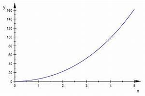 Beschleunigung Berechnen Ohne Zeit : impuls impuls rakete beschleunigung mathelounge ~ Themetempest.com Abrechnung