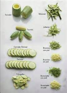 honing kitchen knives 44 best images about infografía cocina on sushi drinks and search