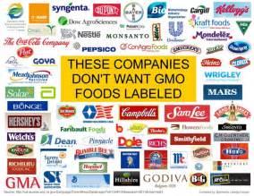 ECO NEWS: The Monsanto Protection Act & the Uproar Around ...