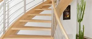 Decoration Murale Montee Escalier : 10 id es de d coration pour ma mont e d 39 escalier mieux ~ Dailycaller-alerts.com Idées de Décoration