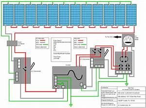 Solar Panel Grid Tie Wiring Diagram Sample