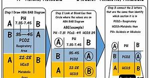 Abg Fishbone Diagram This Is The 13th In The Series Of