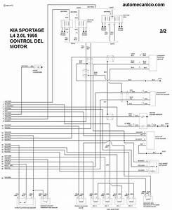 Kia -1995 - Diagramas Control Del Motor