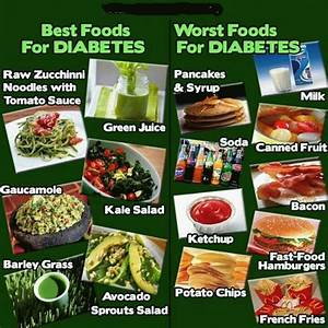Regular Healthy Diet Chart Tehseen Abidi 39 S Blog Nutrition Of Diabetes