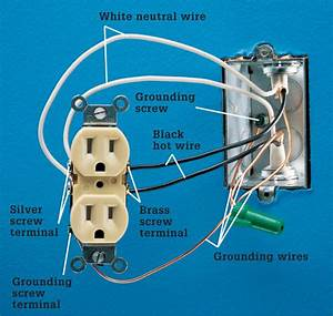 Receptacles - The Complete Guide To Wiring
