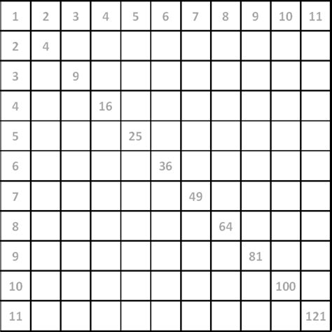 fillable table l uk multiplication 187 blank multiplication grid printable