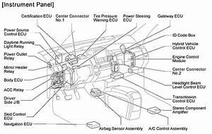 2007 Prius  A Fuse Panel Under The Dash