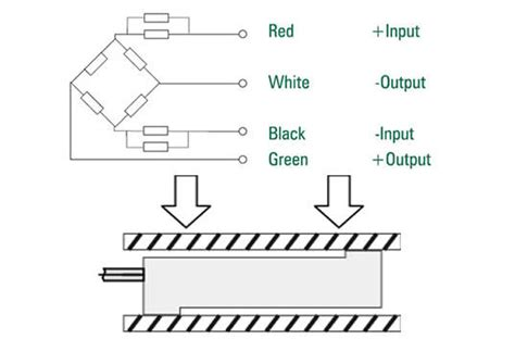 Load Cell Wiring Diagram by Aluminum Load Cell Rsl 642 Manufacturer In Ahmedabad