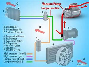 Retrofit Air Conditioning In Cars To New Refrigerant