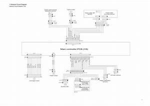 Canon Imageprograf Ipf605 Circuit Diagram