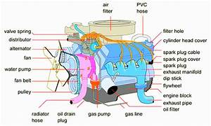 Engine Parts Drawing At Getdrawings