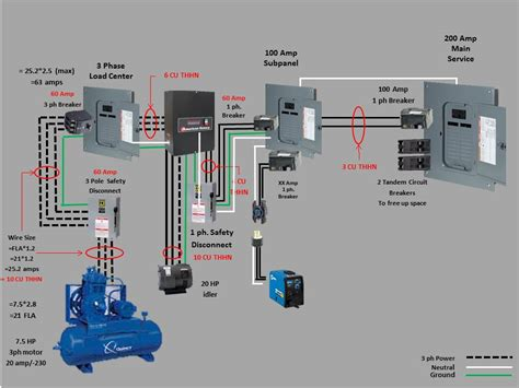 subpanel rpc panel  phase load center wiring