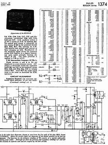 Philips B3g63a F5g62a B5g64a Am